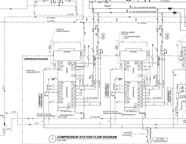 controller wiring diagram in addition sprinkler irrigation system
